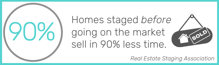 Staged homes sell in 90% less time