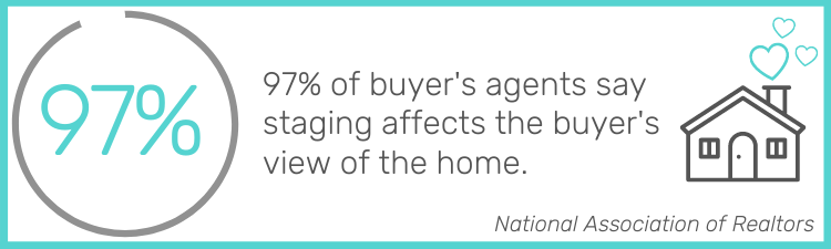 Buyers prefer staged homes